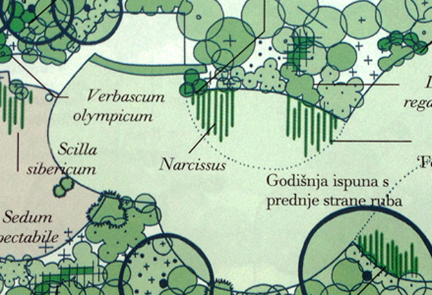 plan sadnje